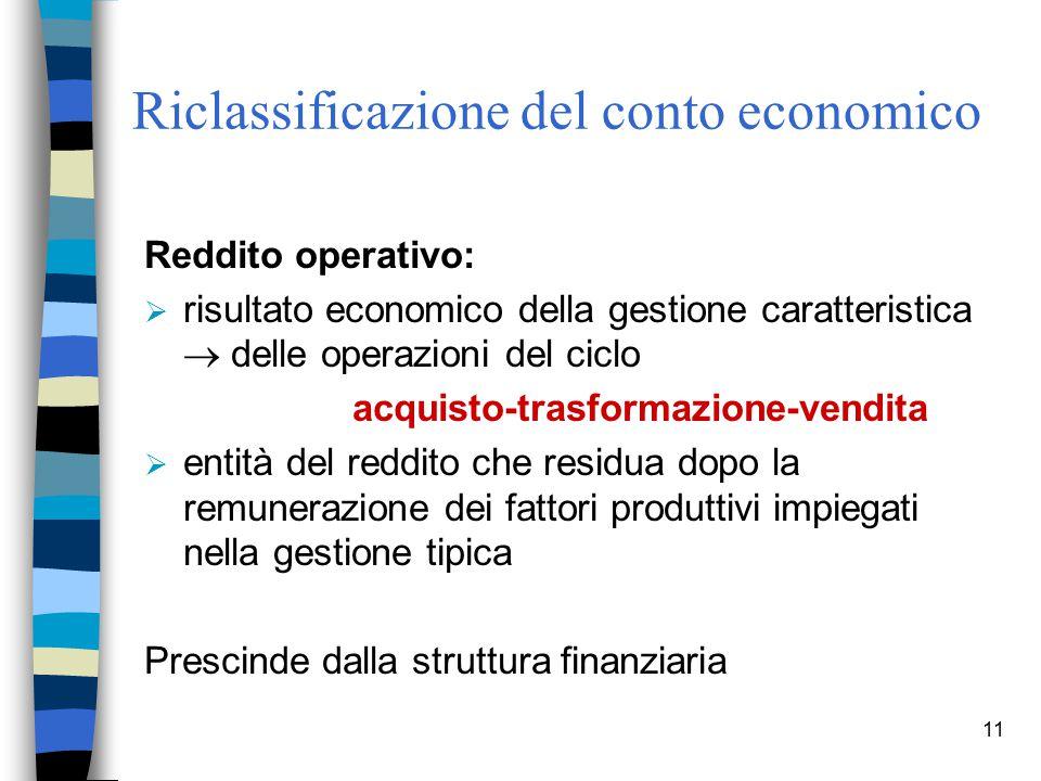 11 Reddito operativo:  risultato economico della gestione caratteristica  delle operazioni del ciclo acquisto-trasformazione-vendita  entità del re
