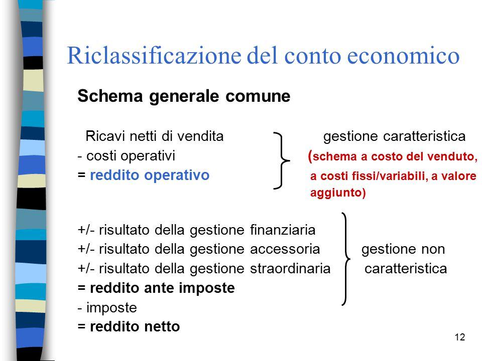 12 Schema generale comune Ricavi netti di vendita gestione caratteristica - costi operativi ( schema a costo del venduto, = reddito operativo a costi