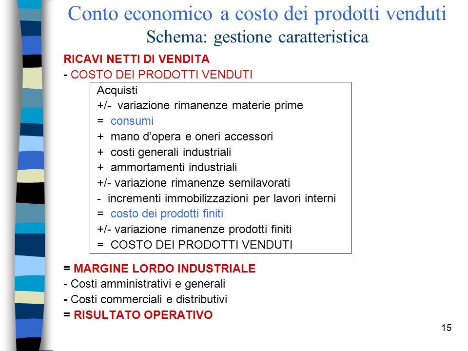 15 Conto economico a costo dei prodotti venduti Schema: gestione caratteristica RICAVI NETTI DI VENDITA - COSTO DEI PRODOTTI VENDUTI  Acquisti  +/-