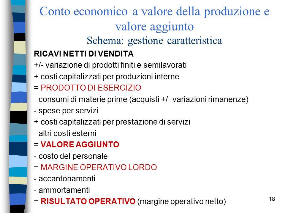 18 RICAVI NETTI DI VENDITA +/- variazione di prodotti finiti e semilavorati + costi capitalizzati per produzioni interne = PRODOTTO DI ESERCIZIO - con