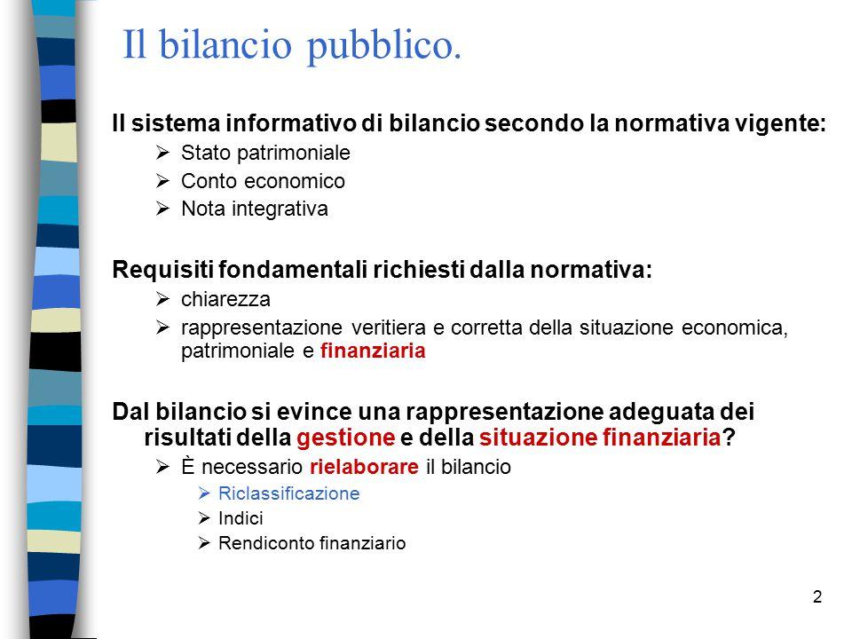 2 Il bilancio pubblico. Il sistema informativo di bilancio secondo la normativa vigente:  Stato patrimoniale  Conto economico  Nota integrativa Req