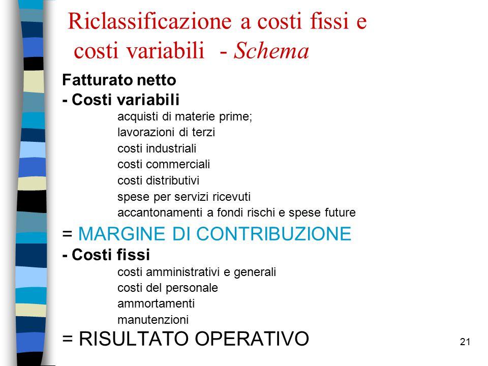 21 Riclassificazione a costi fissi e costi variabili - Schema Fatturato netto - Costi variabili acquisti di materie prime; lavorazioni di terzi costi