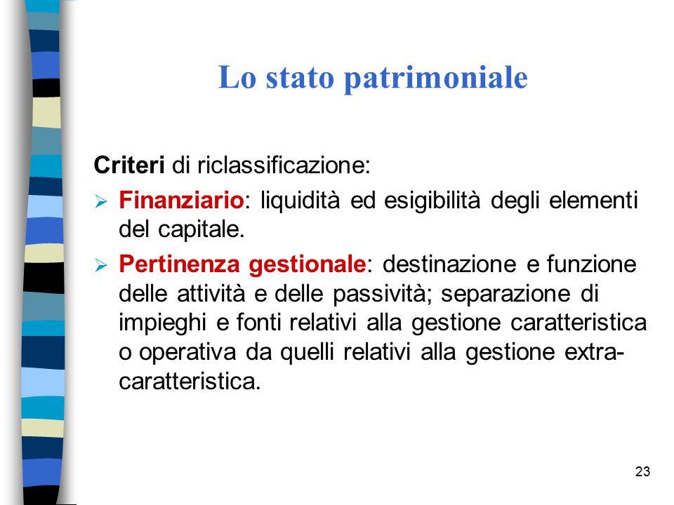23 Lo stato patrimoniale Criteri di riclassificazione:  Finanziario: liquidità ed esigibilità degli elementi del capitale.  Pertinenza gestionale: d