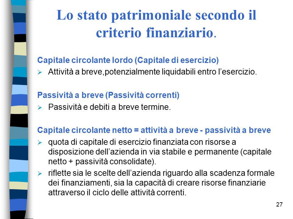 27 Lo stato patrimoniale secondo il criterio finanziario. Capitale circolante lordo (Capitale di esercizio)  Attività a breve,potenzialmente liquidab