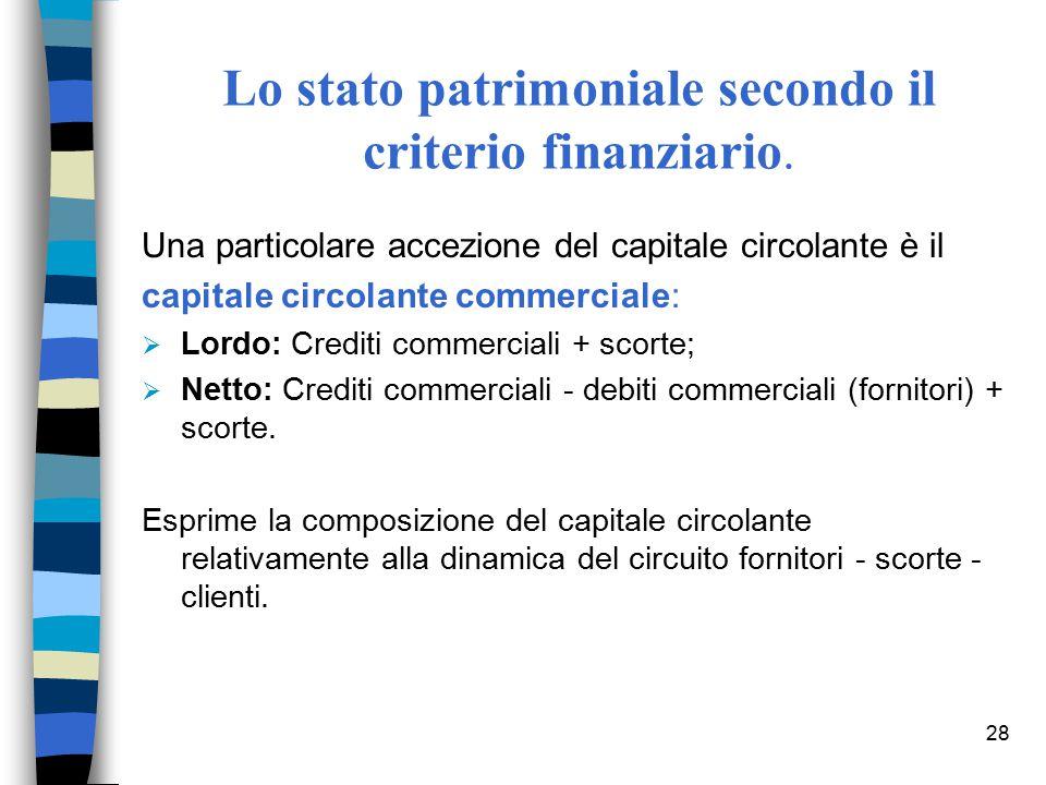 28 Lo stato patrimoniale secondo il criterio finanziario. Una particolare accezione del capitale circolante è il capitale circolante commerciale:  Lo