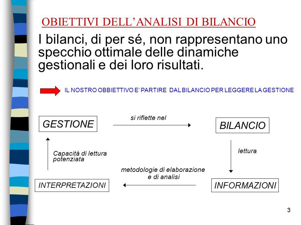 3 OBIETTIVI DELL'ANALISI DI BILANCIO I bilanci, di per sé, non rappresentano uno specchio ottimale delle dinamiche gestionali e dei loro risultati. GE