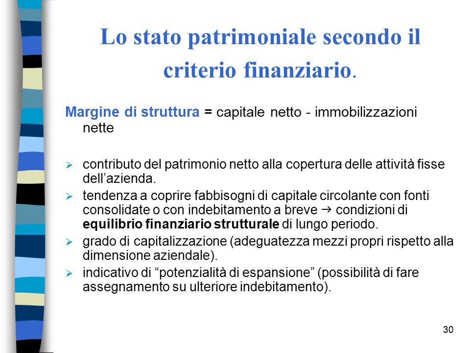 30 Lo stato patrimoniale secondo il criterio finanziario. Margine di struttura = capitale netto - immobilizzazioni nette  contributo del patrimonio n