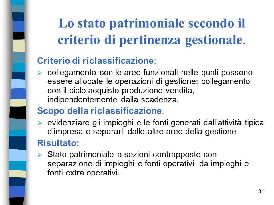 31 Lo stato patrimoniale secondo il criterio di pertinenza gestionale. Criterio di riclassificazione:  collegamento con le aree funzionali nelle qual