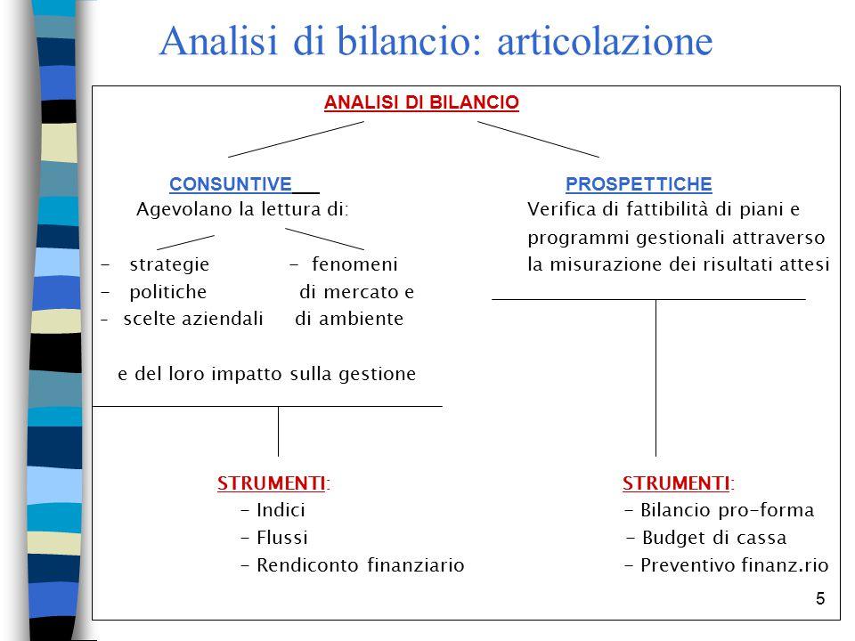 5 Analisi di bilancio: articolazione ANALISI DI BILANCIO CONSUNTIVE PROSPETTICHE Agevolano la lettura di: Verifica di fattibilità di piani e programmi