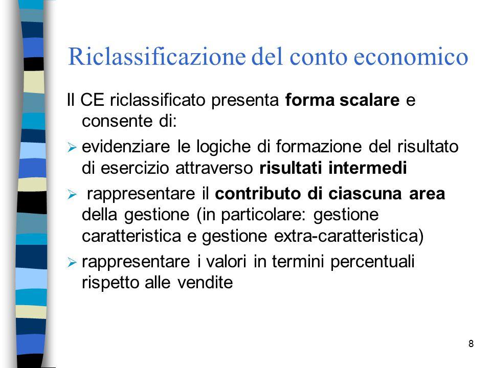 8 Il CE riclassificato presenta forma scalare e consente di:  evidenziare le logiche di formazione del risultato di esercizio attraverso risultati in