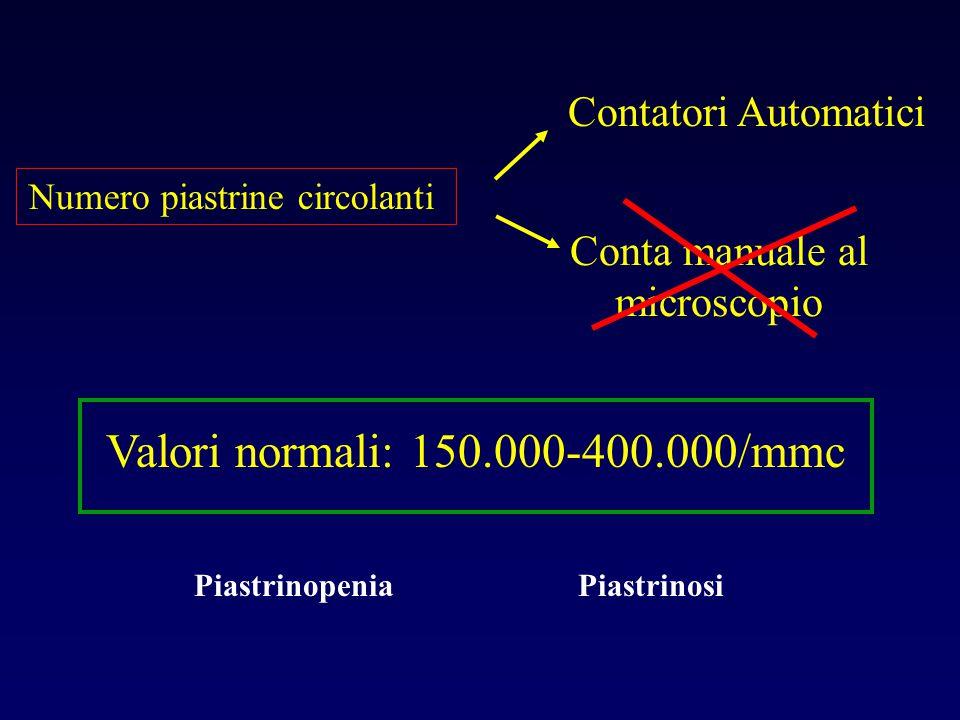 Numero piastrine circolanti Contatori Automatici Valori normali: 150.000-400.000/mmc PiastrinopeniaPiastrinosi Conta manuale al microscopio