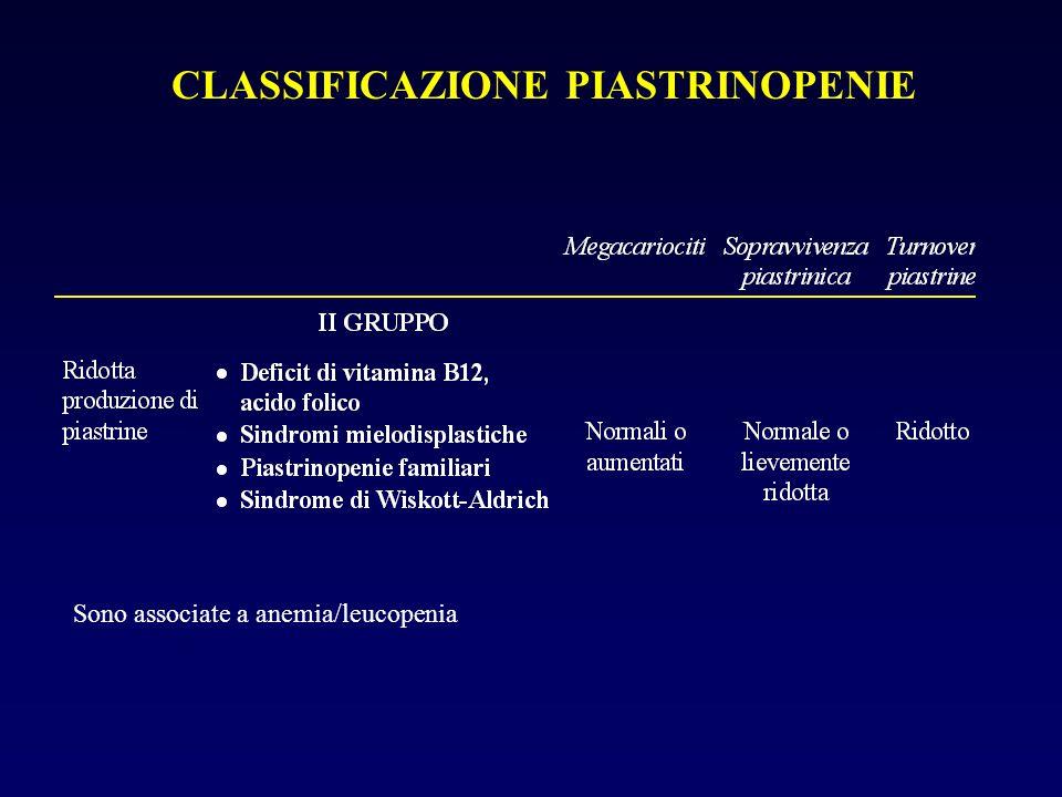 CLASSIFICAZIONE PIASTRINOPENIE Sono associate a anemia/leucopenia