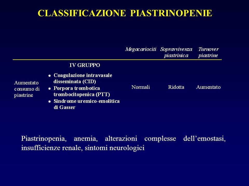 CLASSIFICAZIONE PIASTRINOPENIE Piastrinopenia, anemia, alterazioni complesse dell'emostasi, insufficienze renale, sintomi neurologici