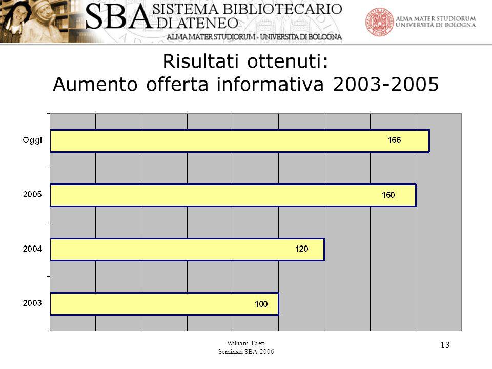 William Faeti Seminari SBA 2006 13 Risultati ottenuti: Aumento offerta informativa 2003-2005