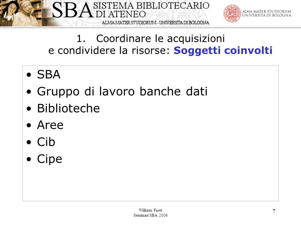 William Faeti Seminari SBA 2006 7 1.Coordinare le acquisizioni e condividere la risorse: Soggetti coinvolti SBA Gruppo di lavoro banche dati Biblioteche Aree Cib Cipe