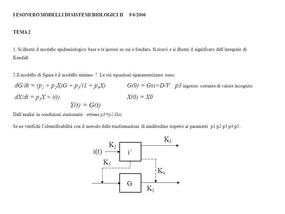 I ESONERO MODELLI DI SISTEMI BIOLOGICI II 9/6/2006 TEMA 2 1.