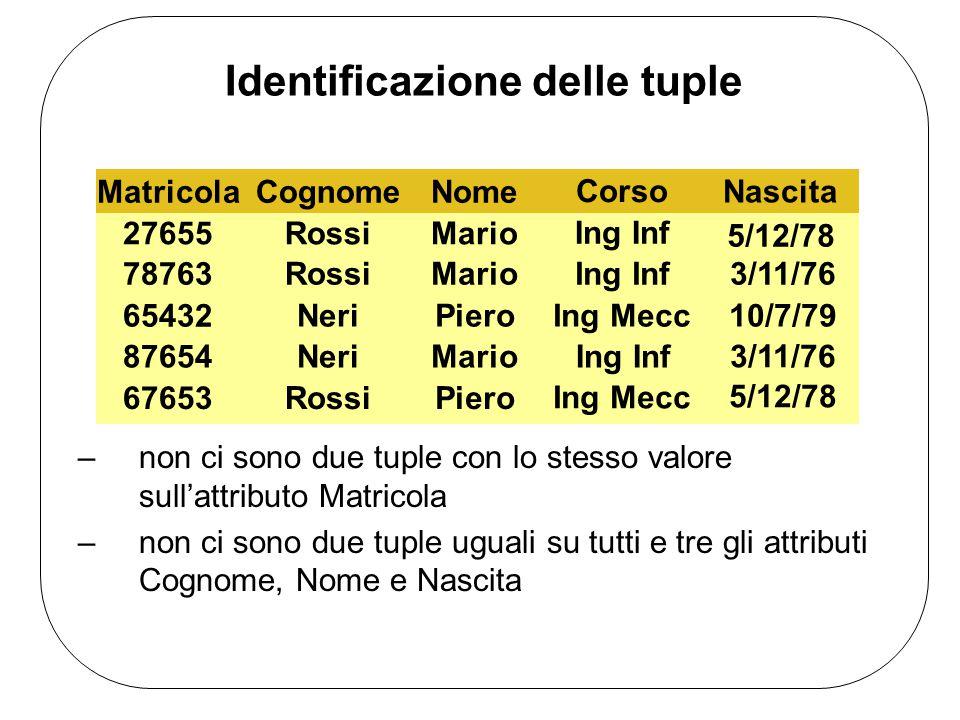 Identificazione delle tuple –non ci sono due tuple con lo stesso valore sull'attributo Matricola –non ci sono due tuple uguali su tutti e tre gli attr