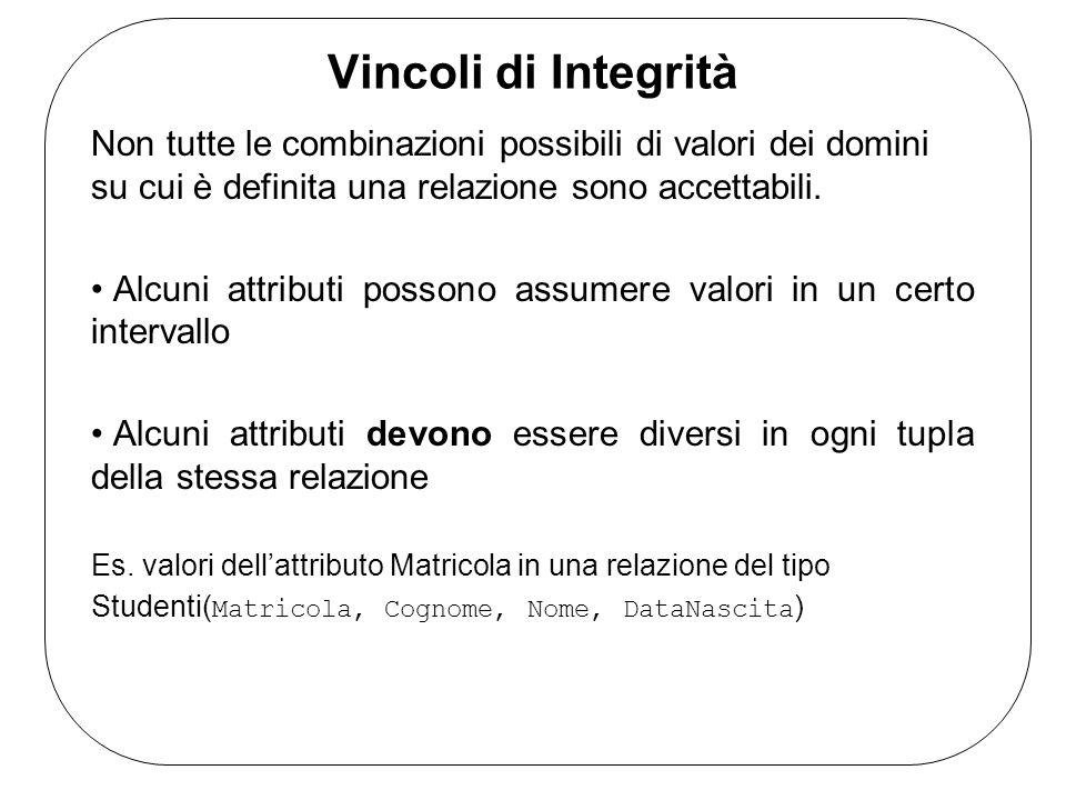 Vincoli di Integrità Non tutte le combinazioni possibili di valori dei domini su cui è definita una relazione sono accettabili. Alcuni attributi posso