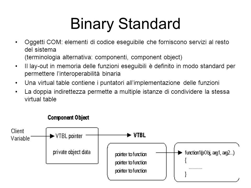 Binary Standard Oggetti COM: elementi di codice eseguibile che forniscono servizi al resto del sistema (terminologia alternativa: componenti, componen
