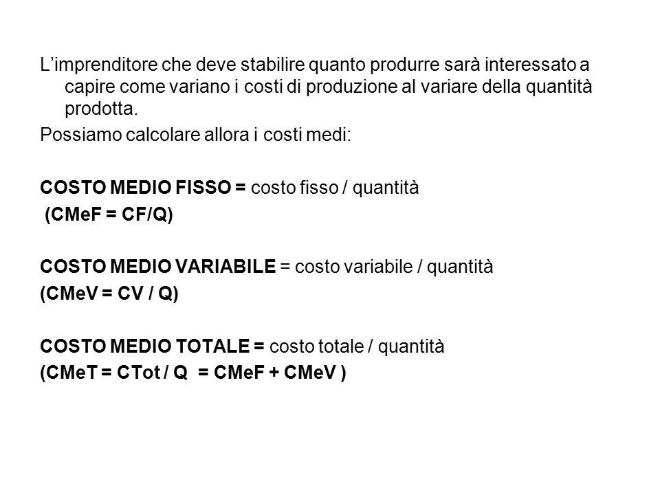 L'imprenditore che deve stabilire quanto produrre sarà interessato a capire come variano i costi di produzione al variare della quantità prodotta. Pos