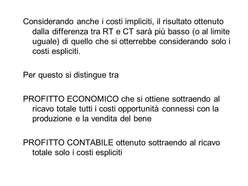 Costo marginale (CM): incremento del Costo totale indotto da un aumento unitario della quantità prodotta CM = ΔCT / ΔQ