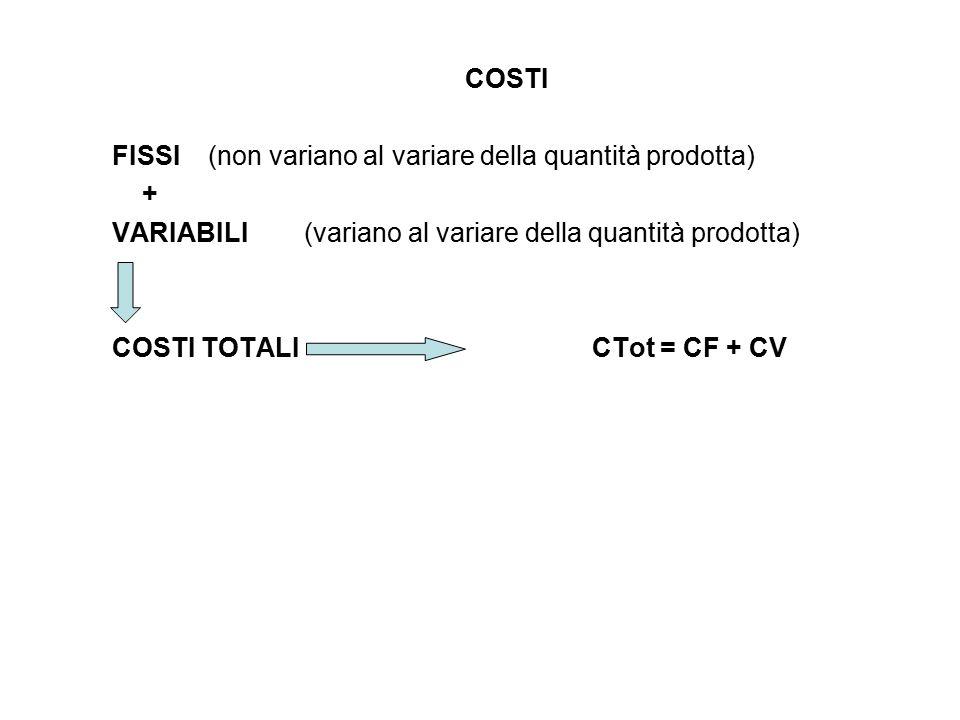 COSTI FISSI (non variano al variare della quantità prodotta) + VARIABILI (variano al variare della quantità prodotta) COSTI TOTALICTot = CF + CV