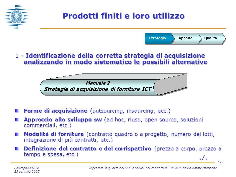 10 Convegno CNIPA Migliorare la qualità dei beni e servizi nei contratti ICT della Pubblica Amministrazione 25 gennaio 2005 Prodotti finiti e loro uti