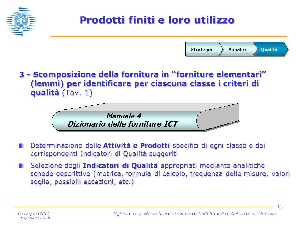 12 Convegno CNIPA Migliorare la qualità dei beni e servizi nei contratti ICT della Pubblica Amministrazione 25 gennaio 2005 Prodotti finiti e loro uti