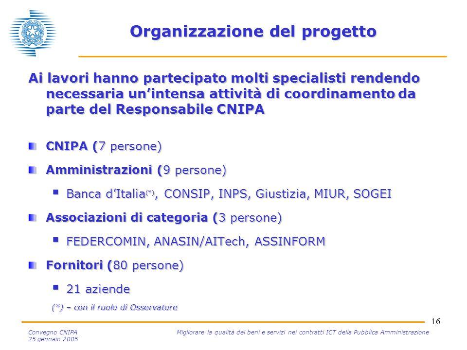 16 Convegno CNIPA Migliorare la qualità dei beni e servizi nei contratti ICT della Pubblica Amministrazione 25 gennaio 2005 Organizzazione del progett