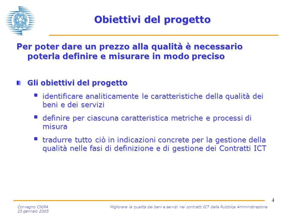 4 Convegno CNIPA Migliorare la qualità dei beni e servizi nei contratti ICT della Pubblica Amministrazione 25 gennaio 2005 Obiettivi del progetto Per