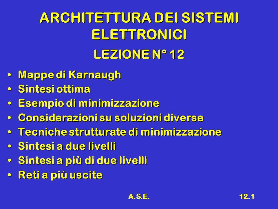 A.S.E.12.1 ARCHITETTURA DEI SISTEMI ELETTRONICI LEZIONE N° 12 Mappe di KarnaughMappe di Karnaugh Sintesi ottimaSintesi ottima Esempio di minimizzazion