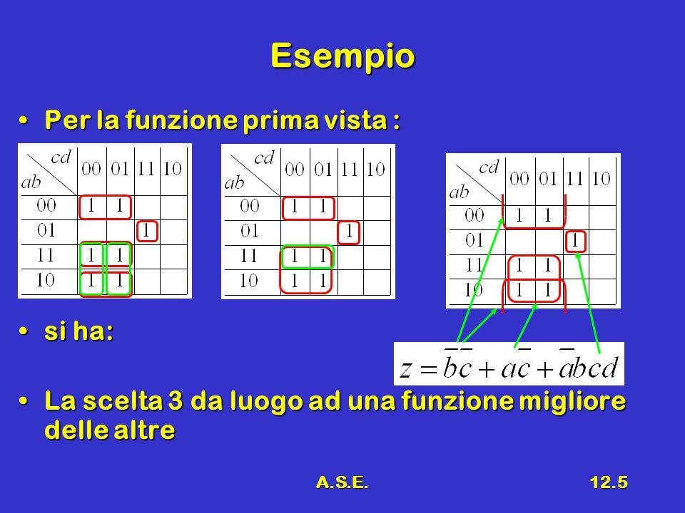 A.S.E.12.6 Esempio di minimizzazione Data la funzione precedentemente vista:Data la funzione precedentemente vista: abcz 0001 0010 0101 0110 1001 1011 1101 1110 Si ha:00011110011 1111 a b, c
