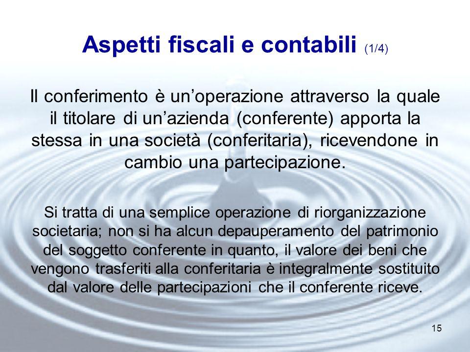15 Aspetti fiscali e contabili (1/4) Il conferimento è un'operazione attraverso la quale il titolare di un'azienda (conferente) apporta la stessa in una società (conferitaria), ricevendone in cambio una partecipazione.