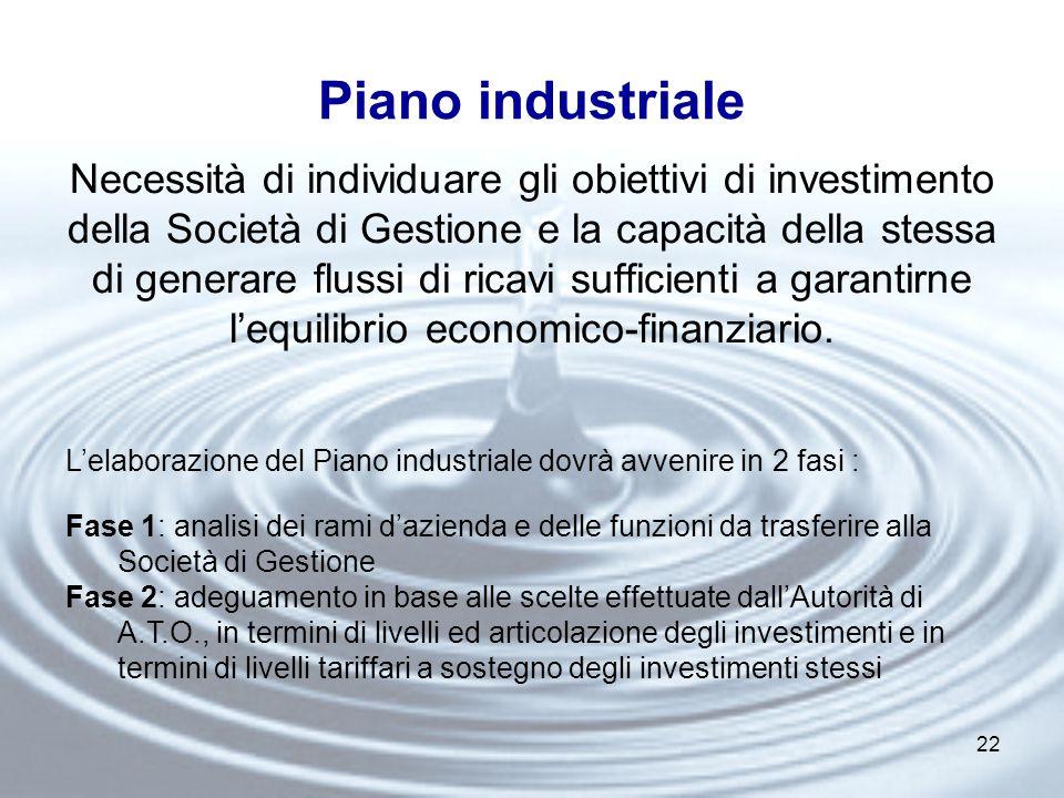 22 Piano industriale Necessità di individuare gli obiettivi di investimento della Società di Gestione e la capacità della stessa di generare flussi di ricavi sufficienti a garantirne l'equilibrio economico-finanziario.