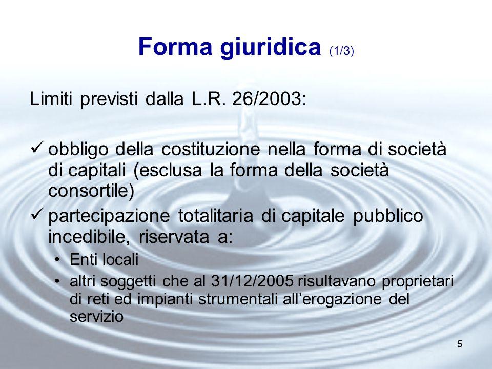 5 Forma giuridica (1/3) Limiti previsti dalla L.R.