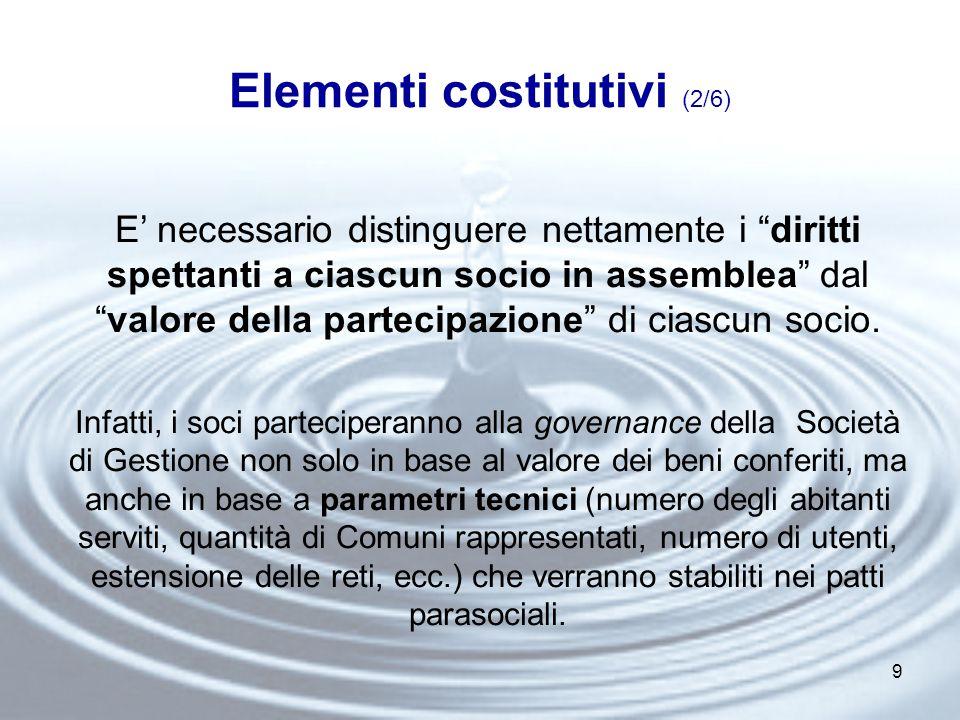 9 Elementi costitutivi (2/6) E' necessario distinguere nettamente i diritti spettanti a ciascun socio in assemblea dal valore della partecipazione di ciascun socio.