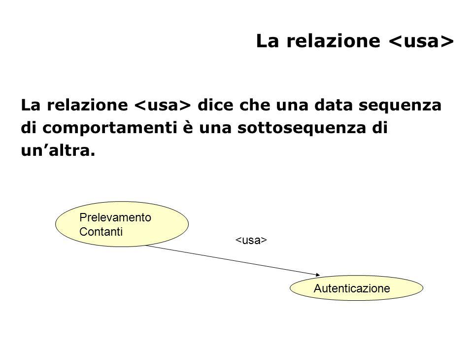 La relazione La relazione dice che una data sequenza di comportamenti è una sottosequenza di un'altra.