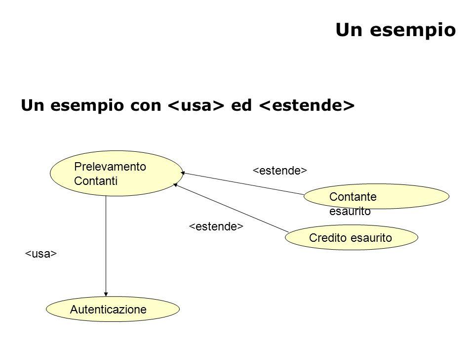 Un esempio Un esempio con ed Prelevamento Contanti Credito esaurito Contante esaurito Autenticazione