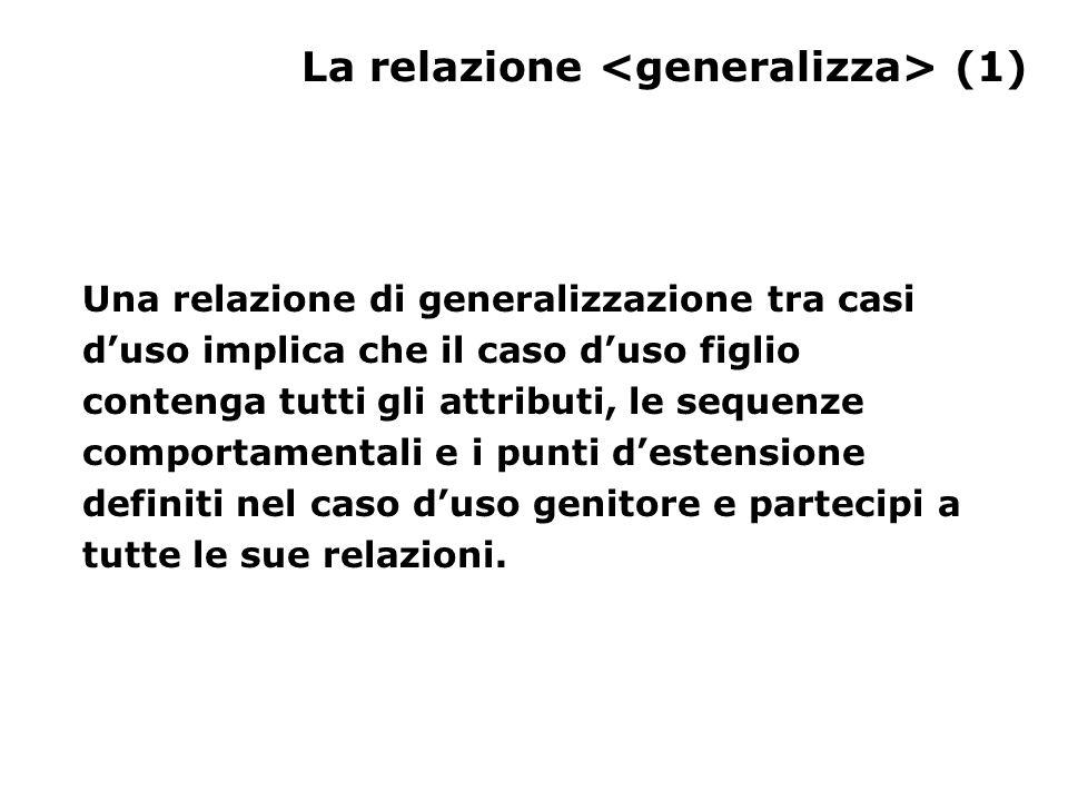 La relazione (1) Una relazione di generalizzazione tra casi d'uso implica che il caso d'uso figlio contenga tutti gli attributi, le sequenze comportamentali e i punti d'estensione definiti nel caso d'uso genitore e partecipi a tutte le sue relazioni.