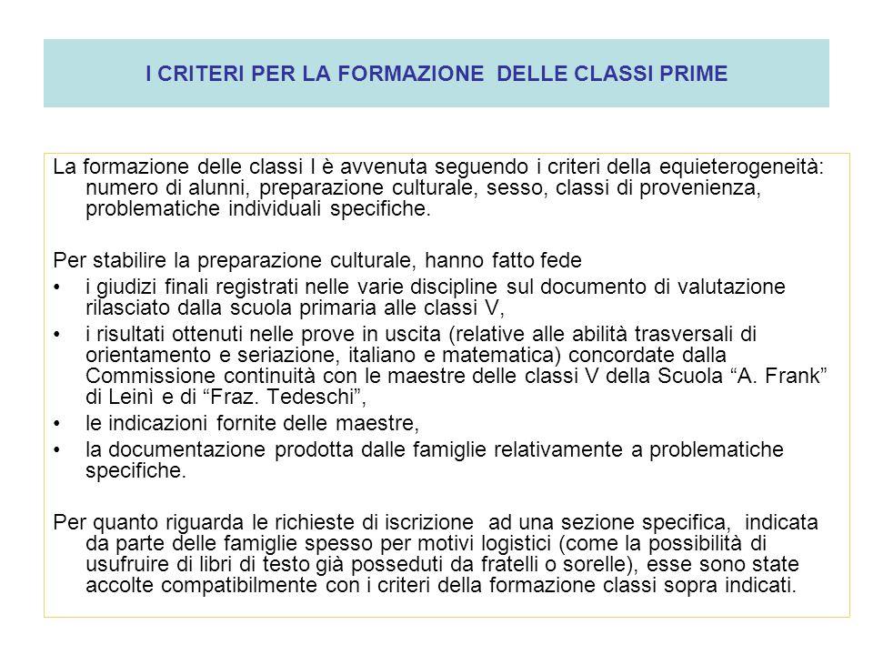 I CRITERI PER LA FORMAZIONE DELLE CLASSI PRIME La formazione delle classi I è avvenuta seguendo i criteri della equieterogeneità: numero di alunni, pr