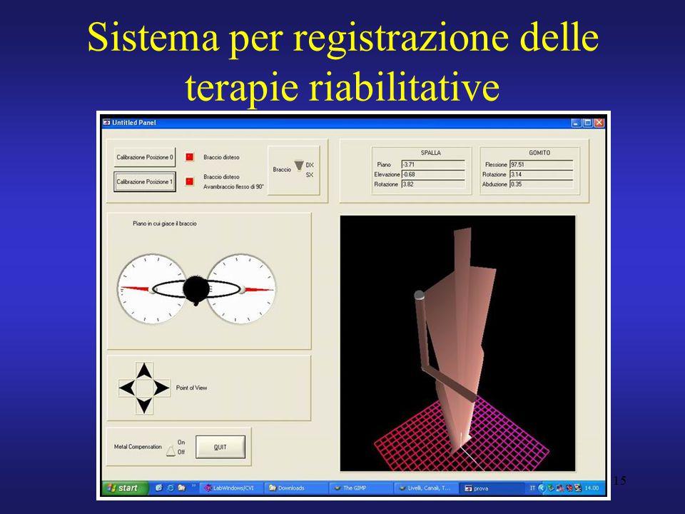15 Sistema per registrazione delle terapie riabilitative
