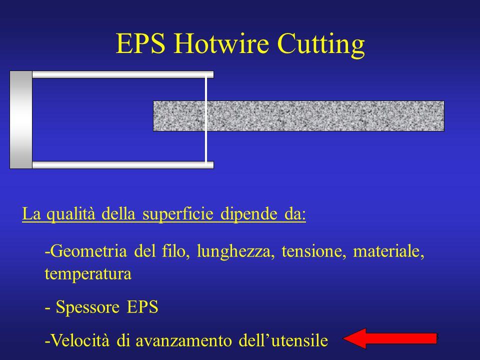 18 EPS Hotwire Cutting La qualità della superficie dipende da: -Geometria del filo, lunghezza, tensione, materiale, temperatura - Spessore EPS -Veloci