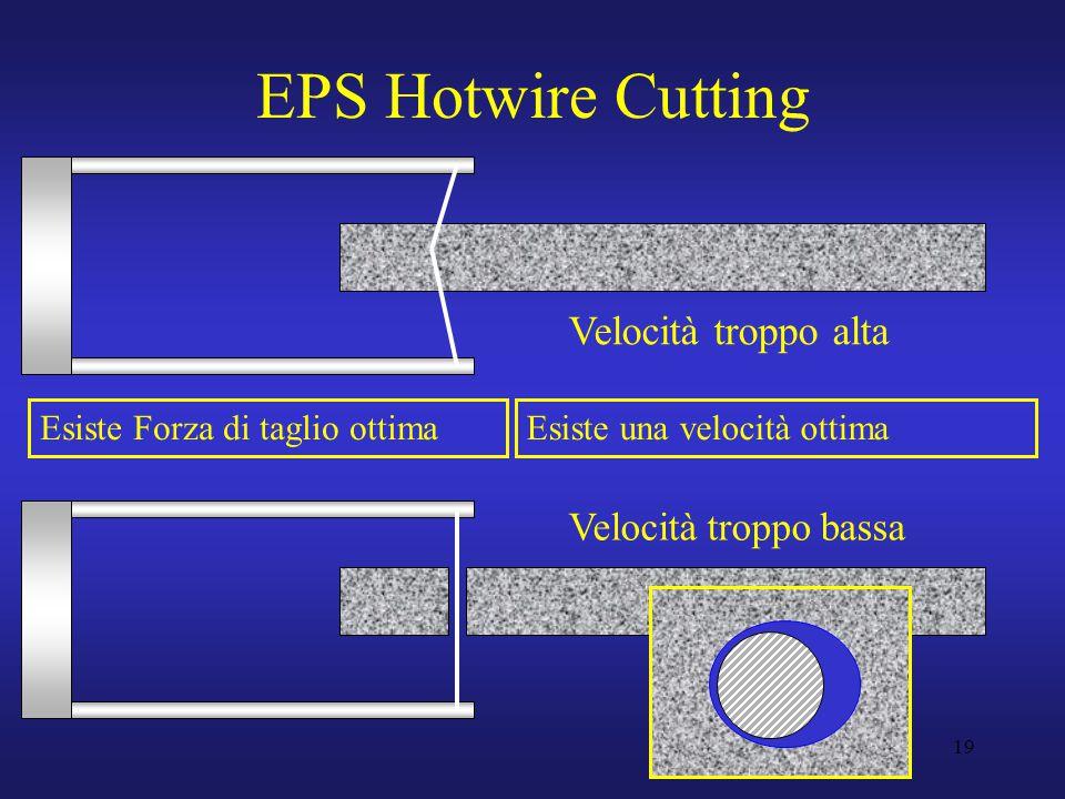 19 EPS Hotwire Cutting Velocità troppo alta Esiste una velocità ottima Velocità troppo bassa Esiste Forza di taglio ottima