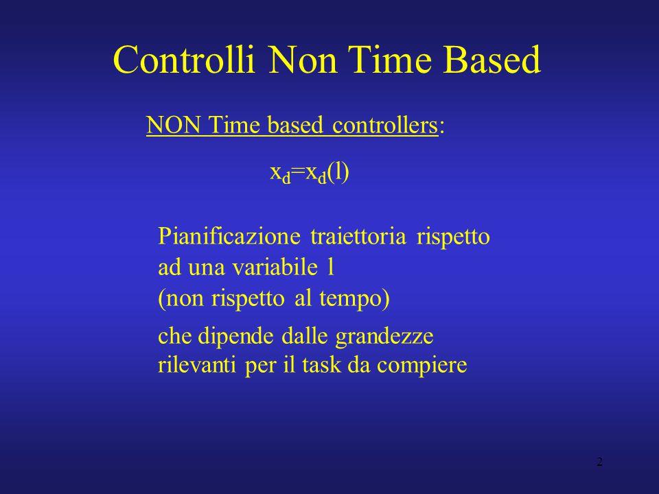 2 Controlli Non Time Based NON Time based controllers: x d =x d (l) Pianificazione traiettoria rispetto ad una variabile l (non rispetto al tempo) che