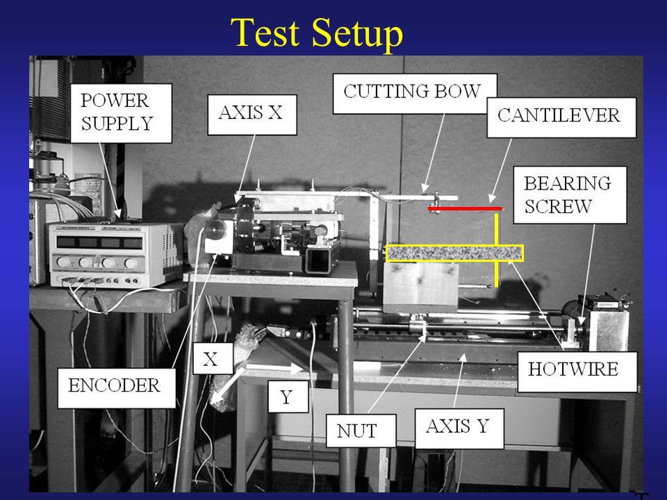 22 Test Setup t T