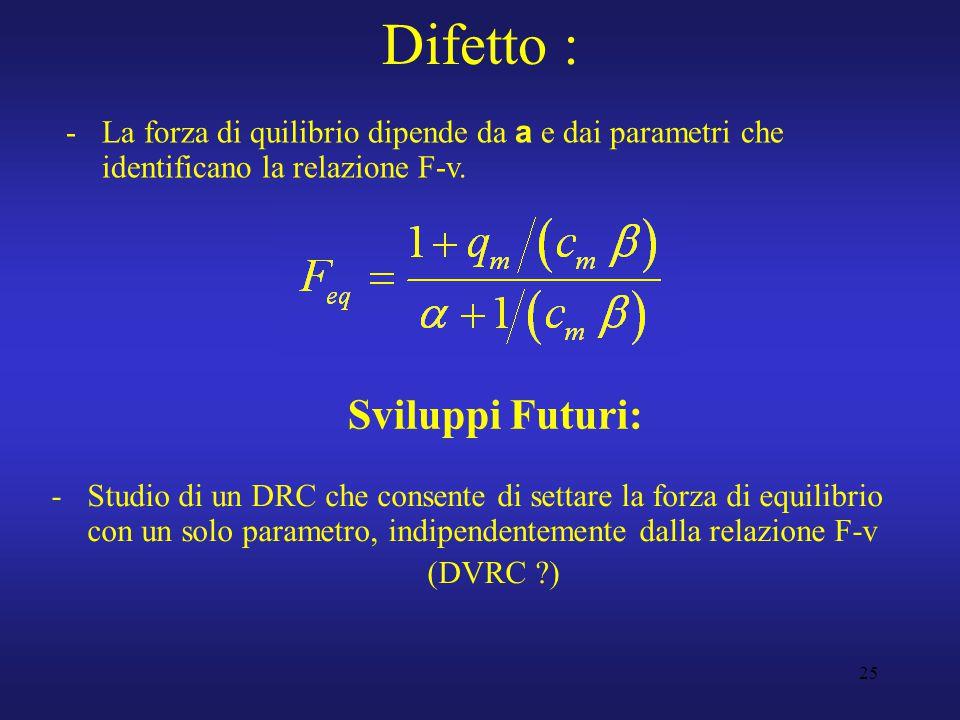 25 Difetto : -La forza di quilibrio dipende da a e dai parametri che identificano la relazione F-v. Sviluppi Futuri: -Studio di un DRC che consente di