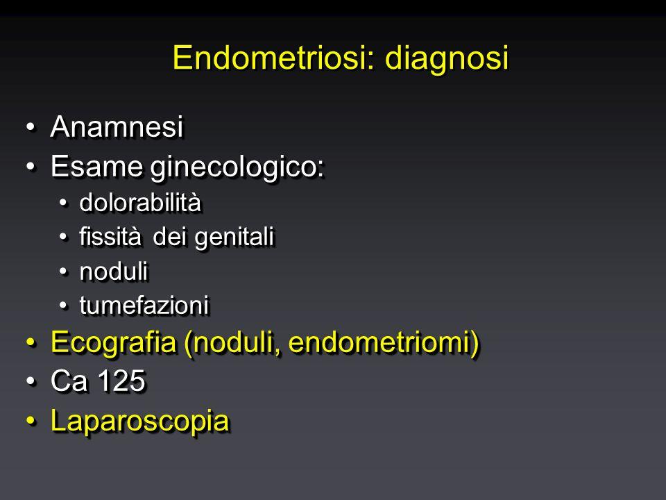 Endometriosi: diagnosi AnamnesiAnamnesi Esame ginecologico:Esame ginecologico: dolorabilitàdolorabilità fissità dei genitalifissità dei genitali nodulinoduli tumefazionitumefazioni Ecografia (noduli, endometriomi)Ecografia (noduli, endometriomi) Ca 125Ca 125 LaparoscopiaLaparoscopia AnamnesiAnamnesi Esame ginecologico:Esame ginecologico: dolorabilitàdolorabilità fissità dei genitalifissità dei genitali nodulinoduli tumefazionitumefazioni Ecografia (noduli, endometriomi)Ecografia (noduli, endometriomi) Ca 125Ca 125 LaparoscopiaLaparoscopia