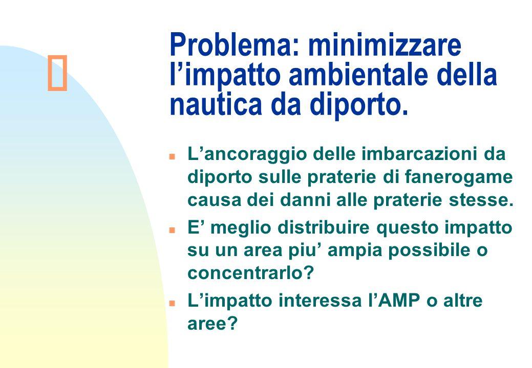 Problema: minimizzare l'impatto ambientale della nautica da diporto.