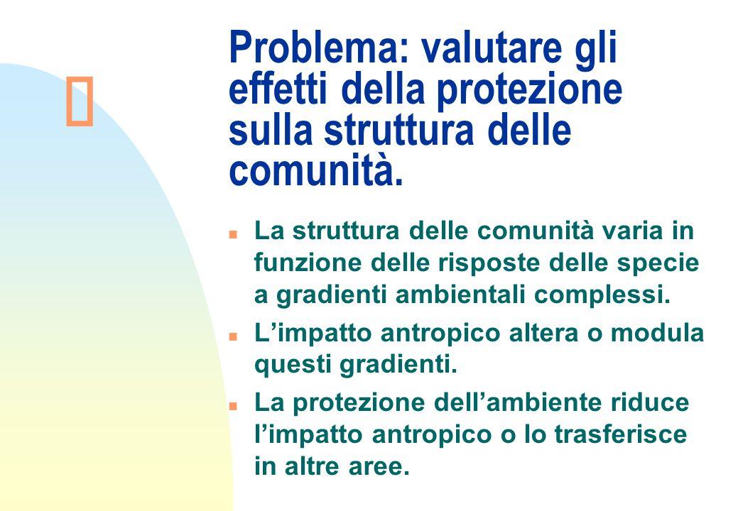 Problema: valutare gli effetti della protezione sulla struttura delle comunità.