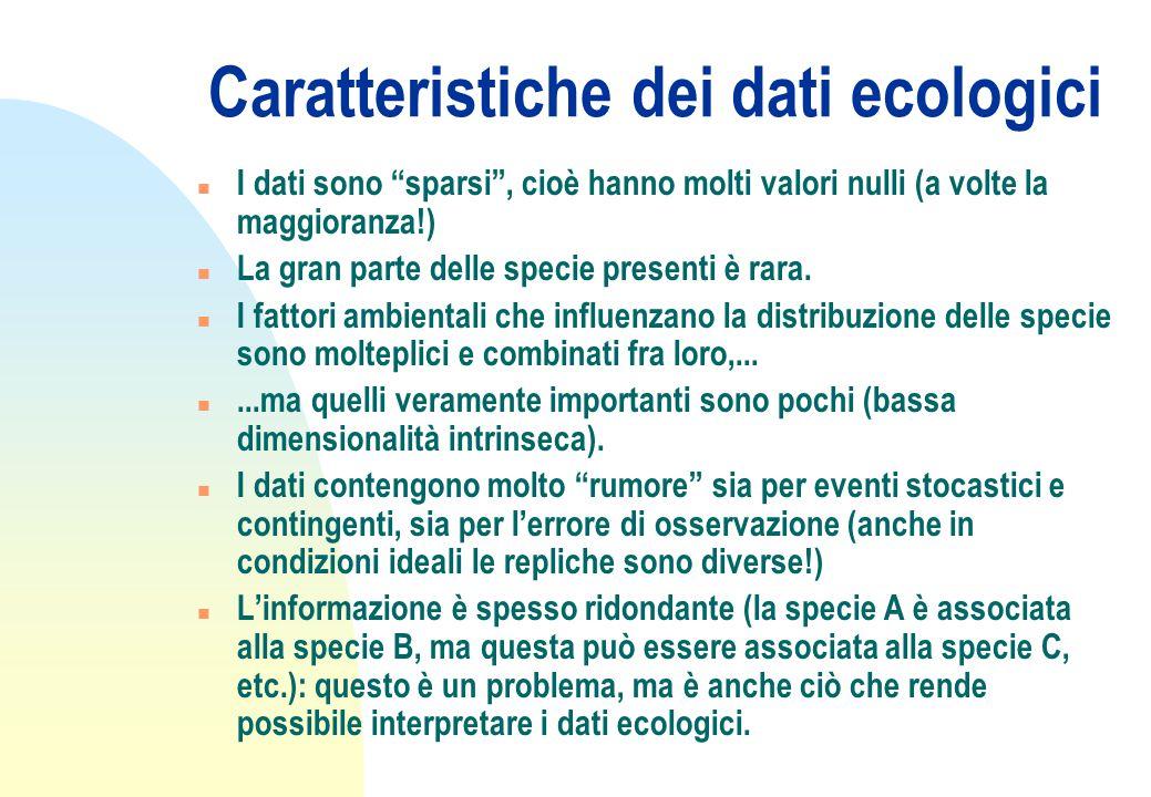 Caratteristiche dei dati ecologici n I dati sono sparsi , cioè hanno molti valori nulli (a volte la maggioranza!) n La gran parte delle specie presenti è rara.